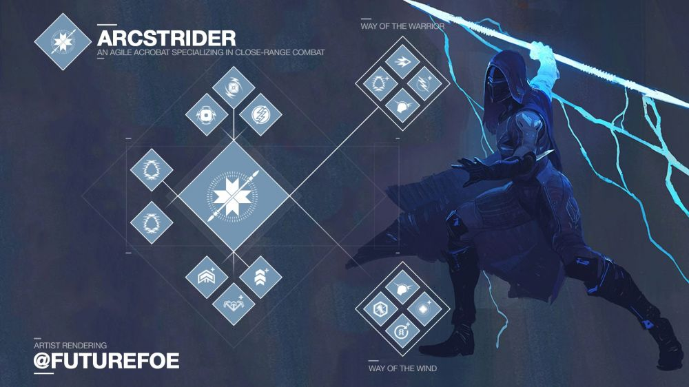 Гайд по классам Destiny 2: какой класс выбрать?